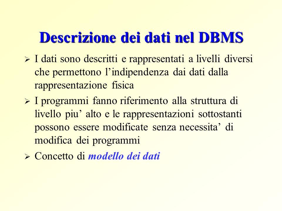 Descrizione dei dati nel DBMS
