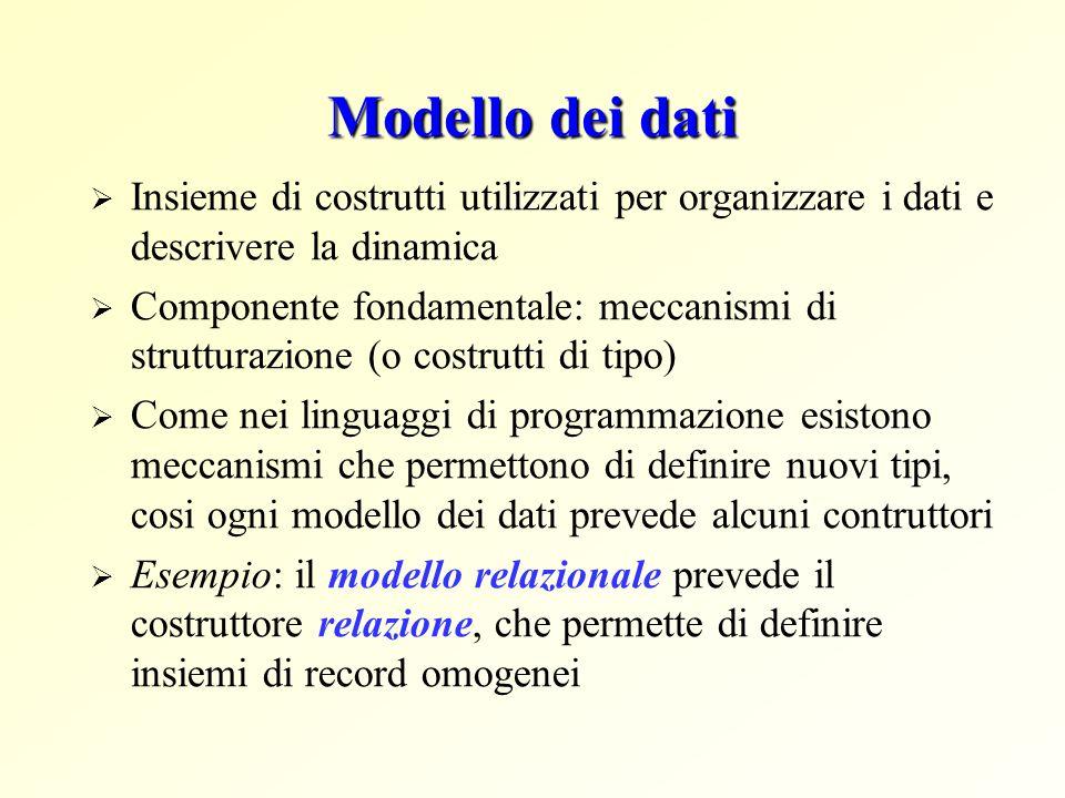 Modello dei dati Insieme di costrutti utilizzati per organizzare i dati e descrivere la dinamica.