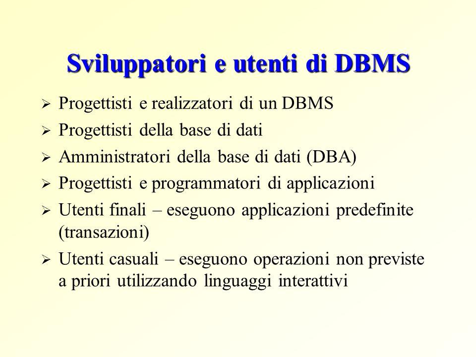 Sviluppatori e utenti di DBMS