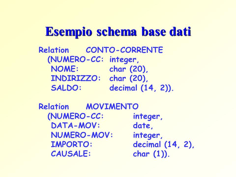 Esempio schema base dati