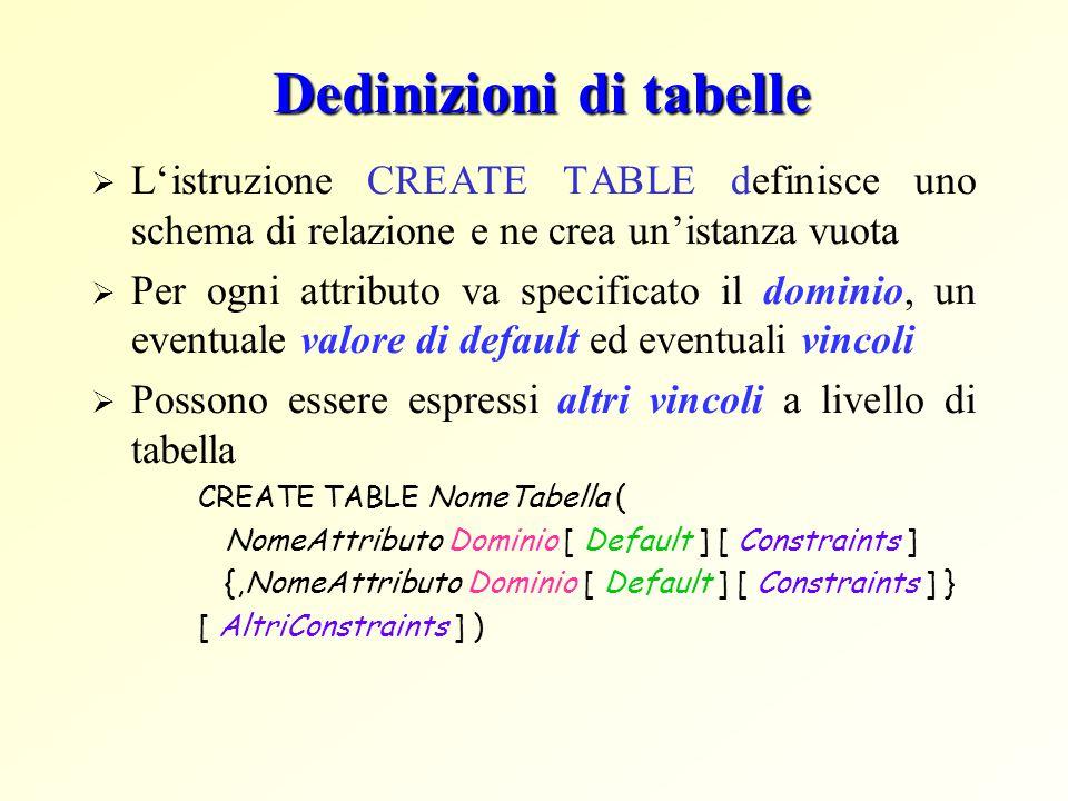 Dedinizioni di tabelle