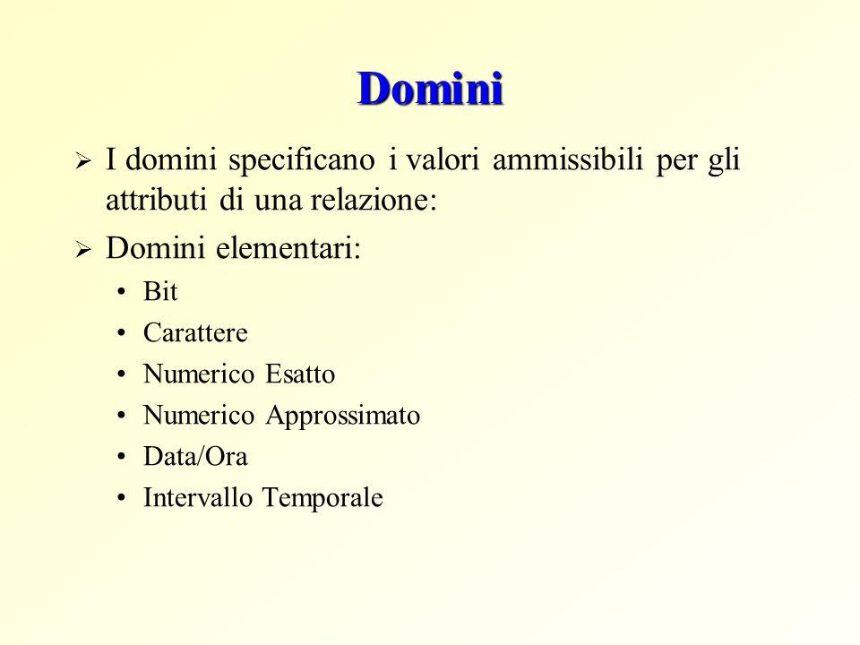 Domini I domini specificano i valori ammissibili per gli attributi di una relazione: Domini elementari: