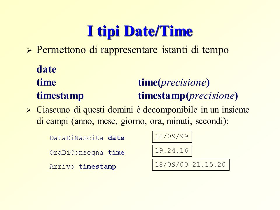 I tipi Date/Time Permettono di rappresentare istanti di tempo