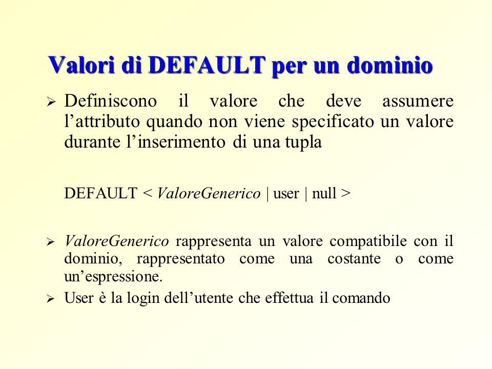 Valori di DEFAULT per un dominio