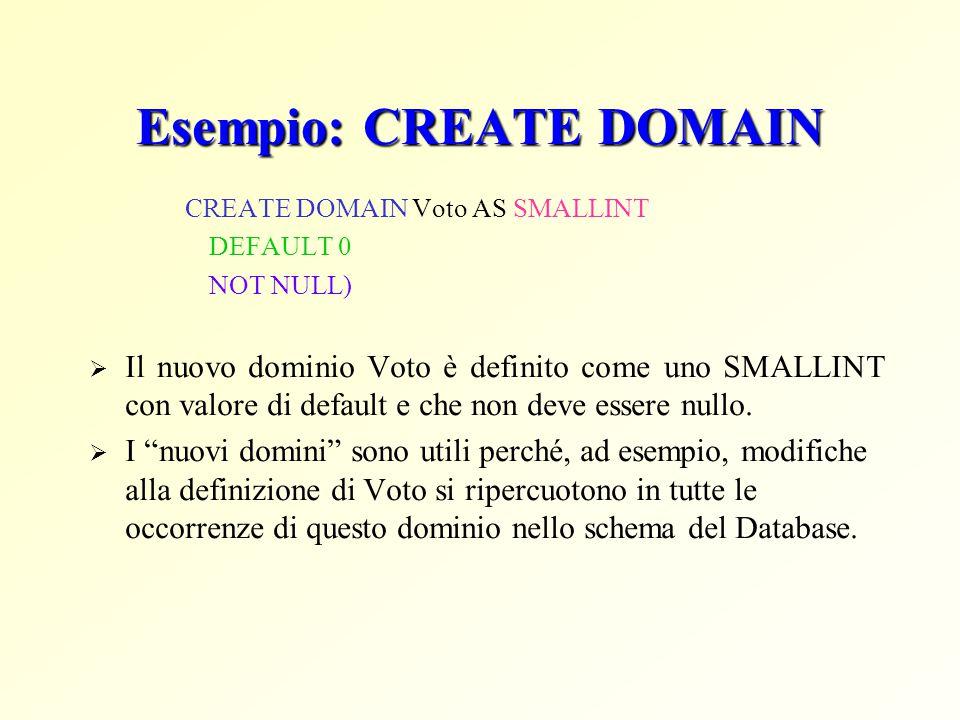 Esempio: CREATE DOMAIN