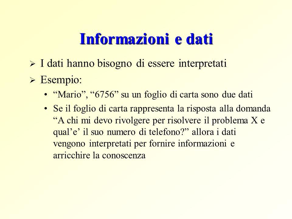 Informazioni e dati I dati hanno bisogno di essere interpretati