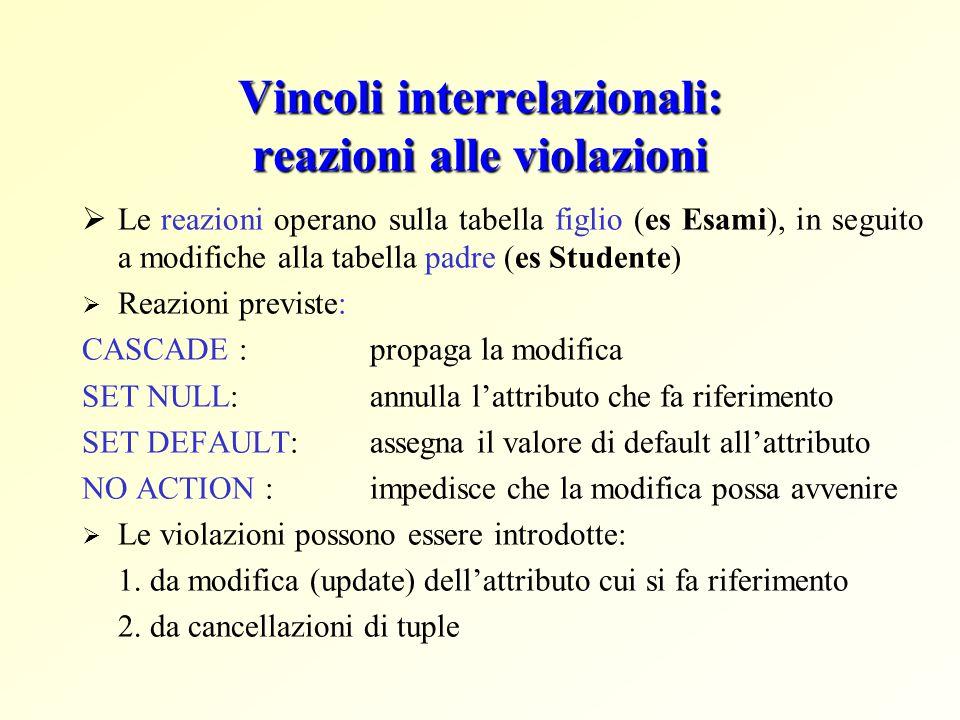 Vincoli interrelazionali: reazioni alle violazioni