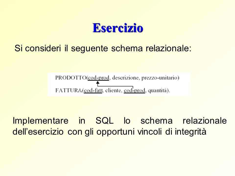 Esercizio Si consideri il seguente schema relazionale: