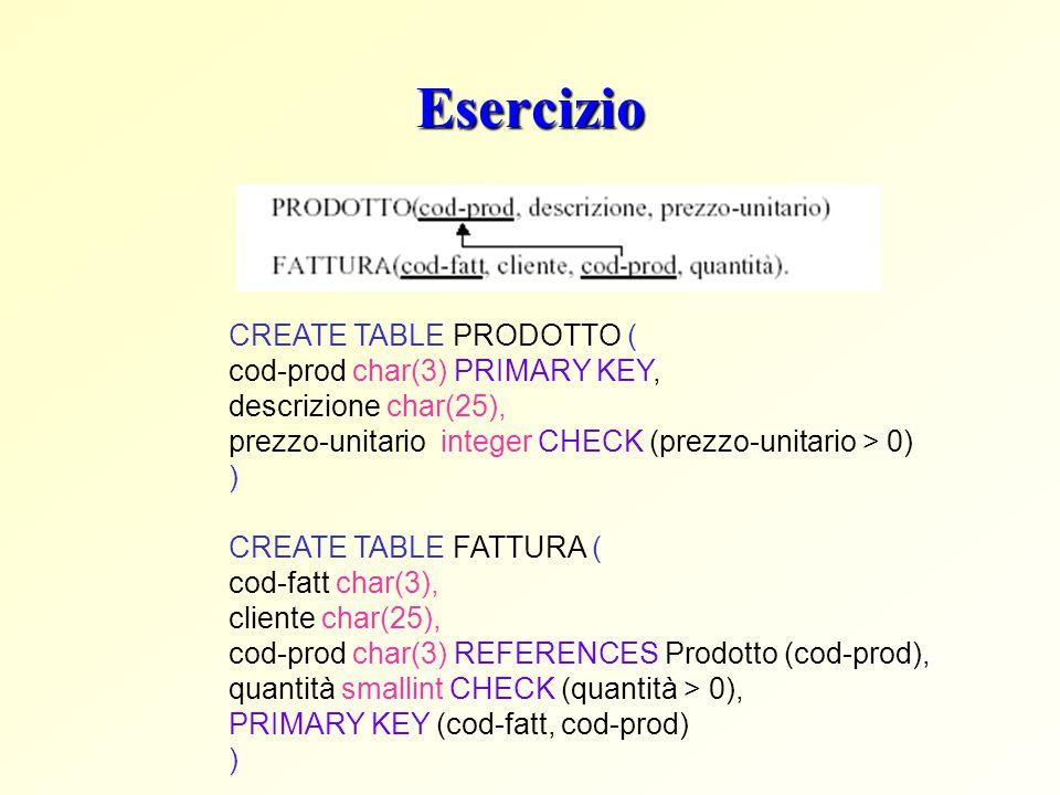 Esercizio CREATE TABLE PRODOTTO ( cod-prod char(3) PRIMARY KEY,
