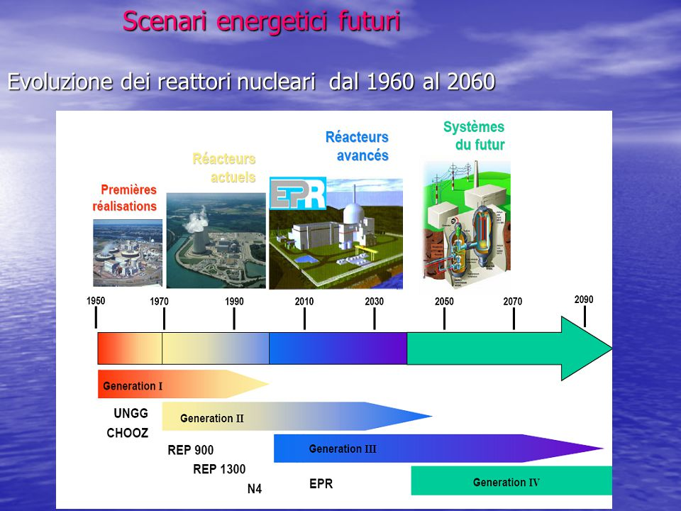 Scenari energetici futuri