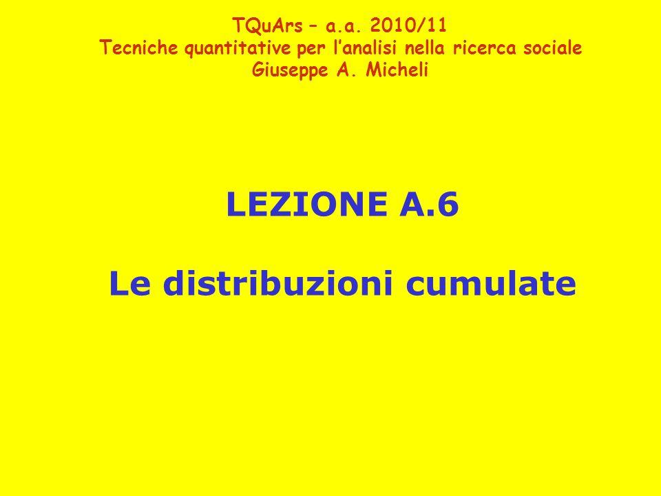 LEZIONE A.6 Le distribuzioni cumulate