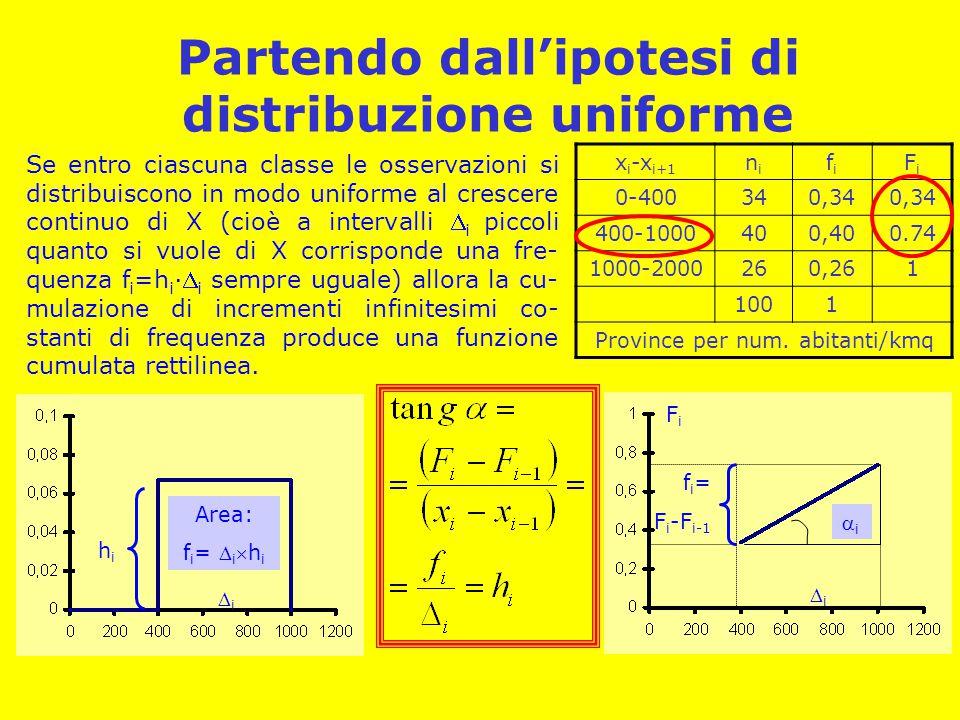 Partendo dall'ipotesi di distribuzione uniforme