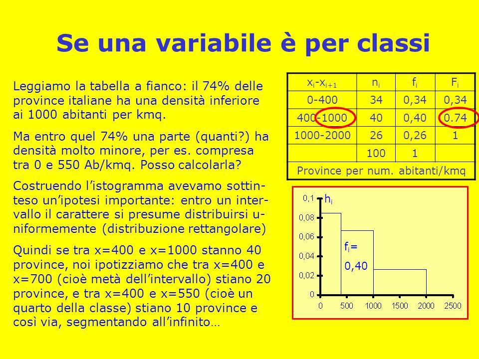 Se una variabile è per classi