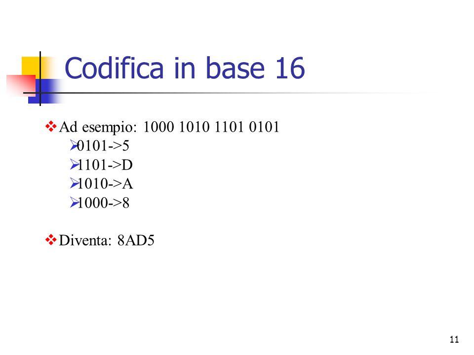 Codifica in base 16 Ad esempio: 1000 1010 1101 0101 0101->5