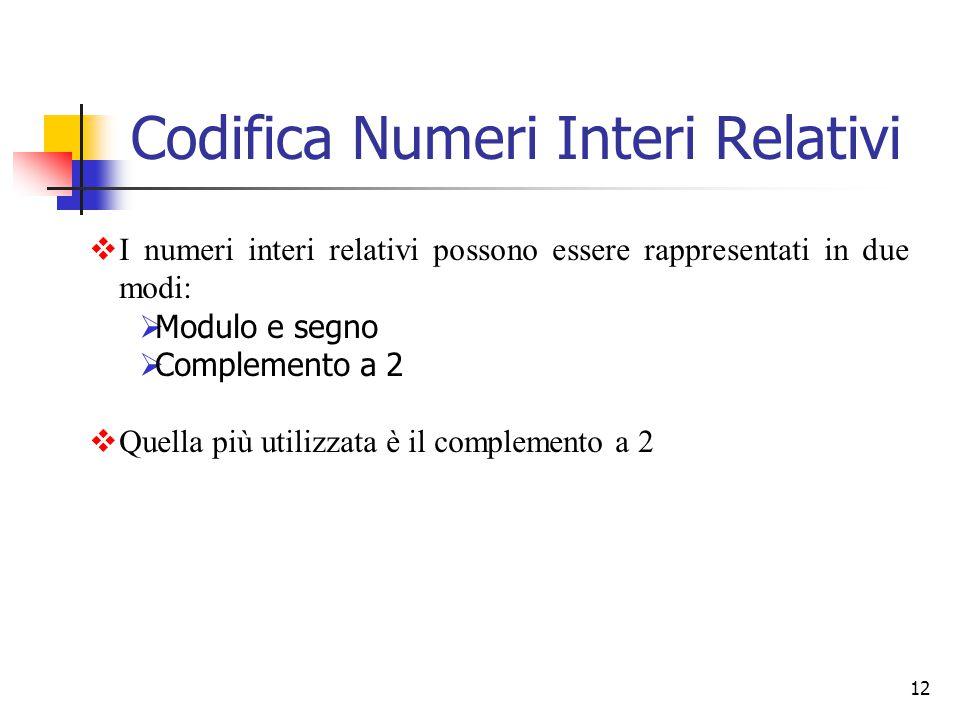 Codifica Numeri Interi Relativi