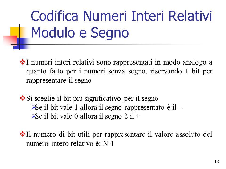 Codifica Numeri Interi Relativi Modulo e Segno