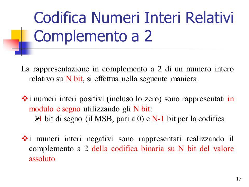 Codifica Numeri Interi Relativi Complemento a 2