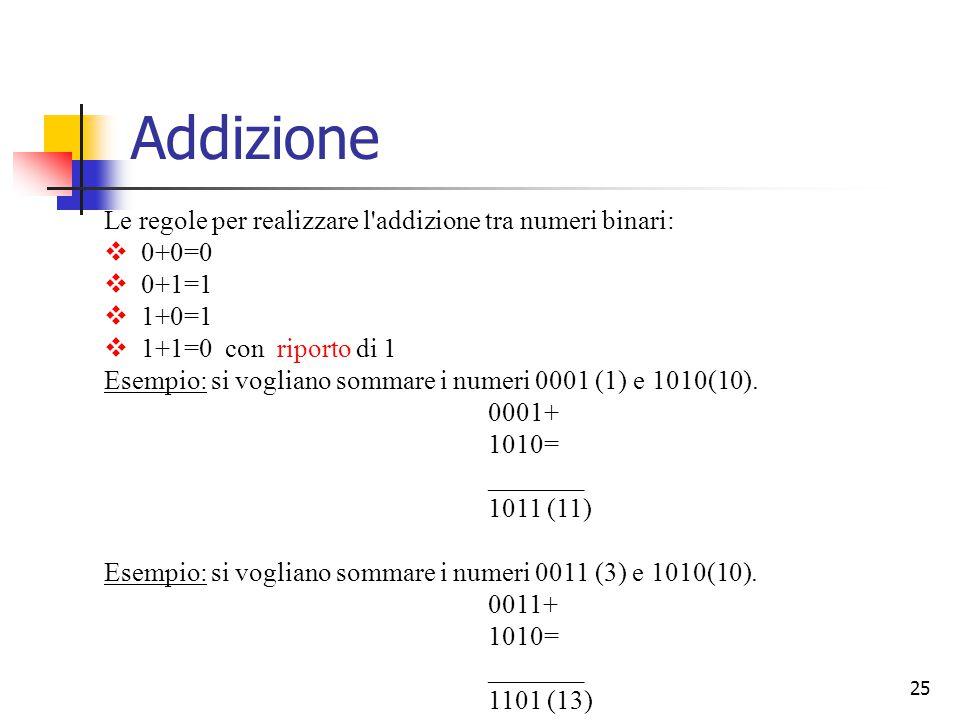 Addizione Le regole per realizzare l addizione tra numeri binari: