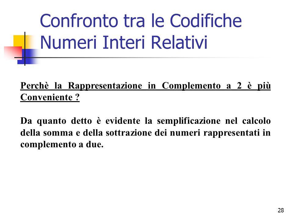 Confronto tra le Codifiche Numeri Interi Relativi