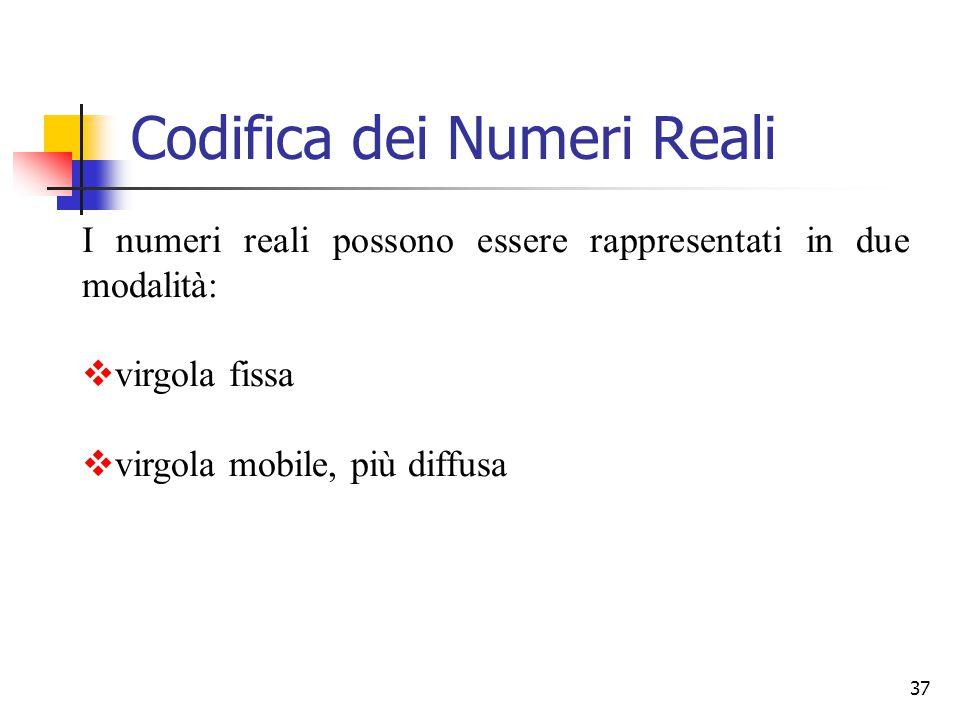 Codifica dei Numeri Reali