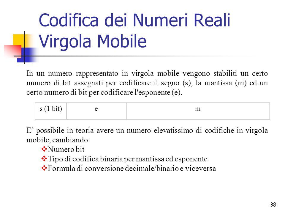 Codifica dei Numeri Reali Virgola Mobile