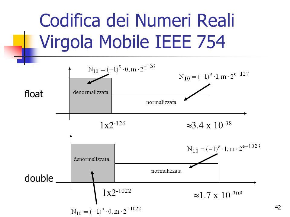 Codifica dei Numeri Reali Virgola Mobile IEEE 754