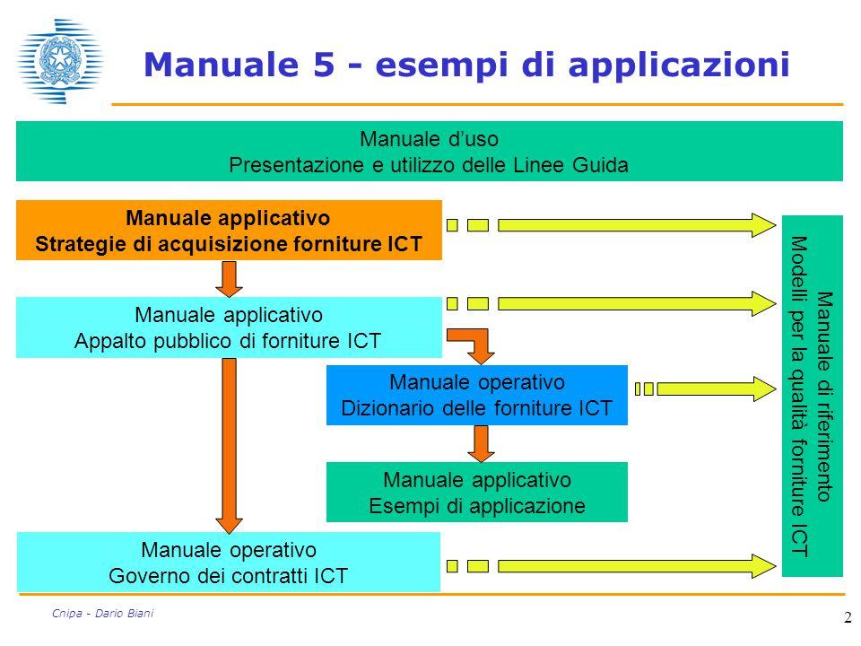 Strategie di acquisizione forniture ICT