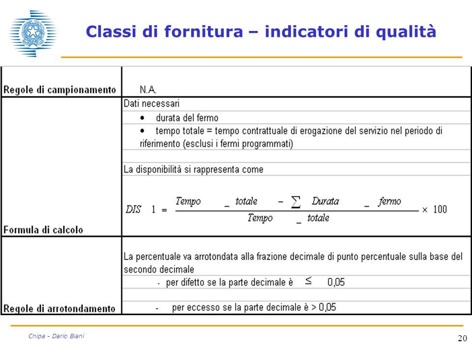 Classi di fornitura – indicatori di qualità