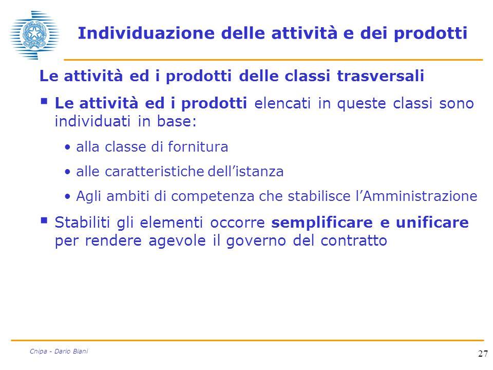 Individuazione delle attività e dei prodotti