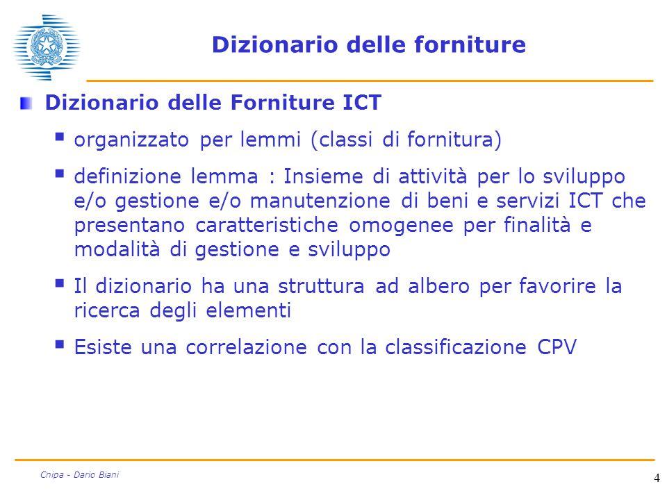Dizionario delle forniture