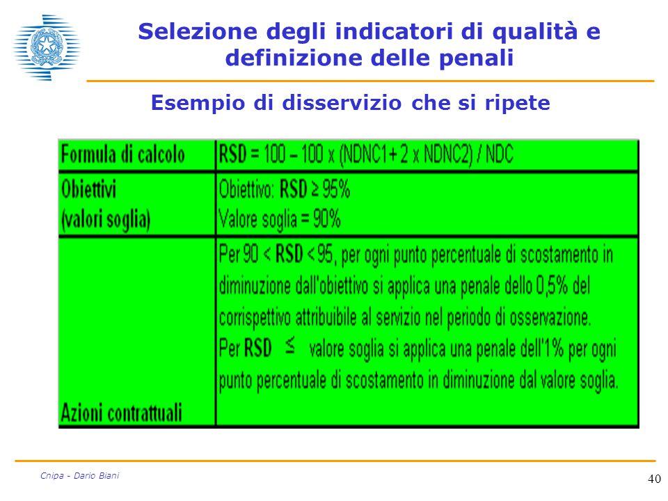 Selezione degli indicatori di qualità e definizione delle penali
