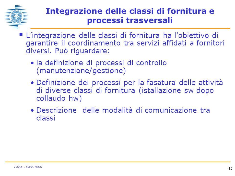 Integrazione delle classi di fornitura e processi trasversali