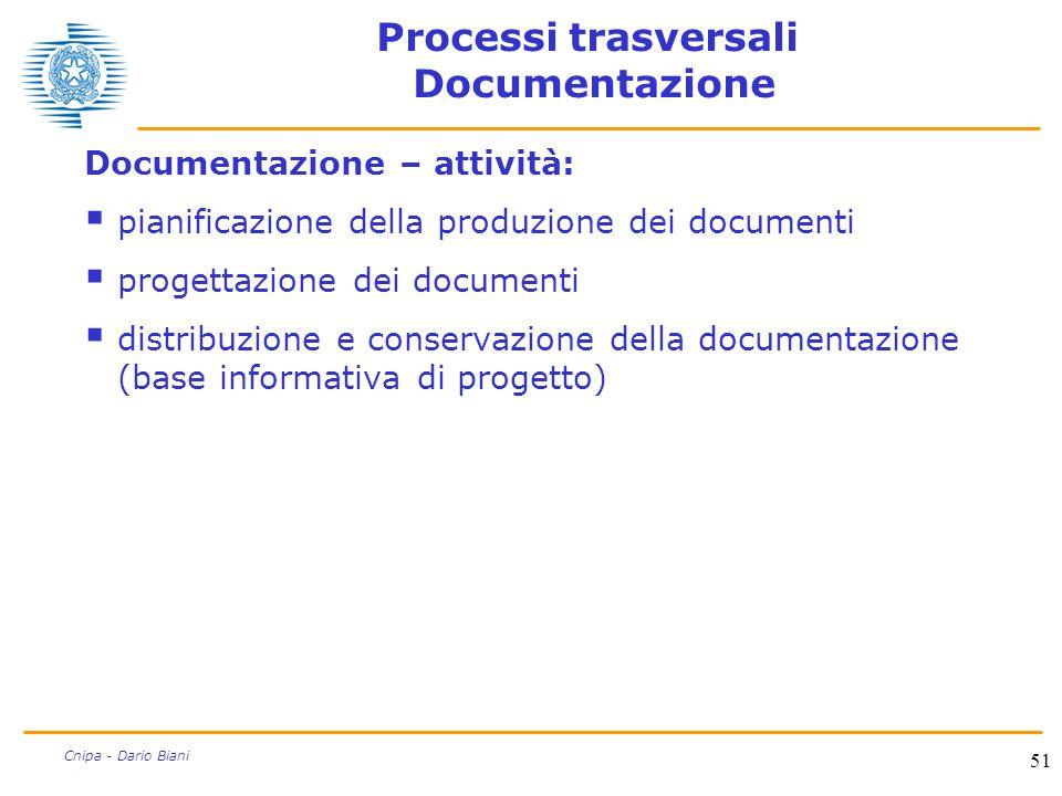 Processi trasversali Documentazione