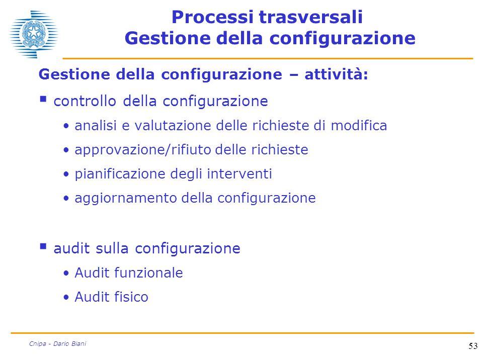 Processi trasversali Gestione della configurazione