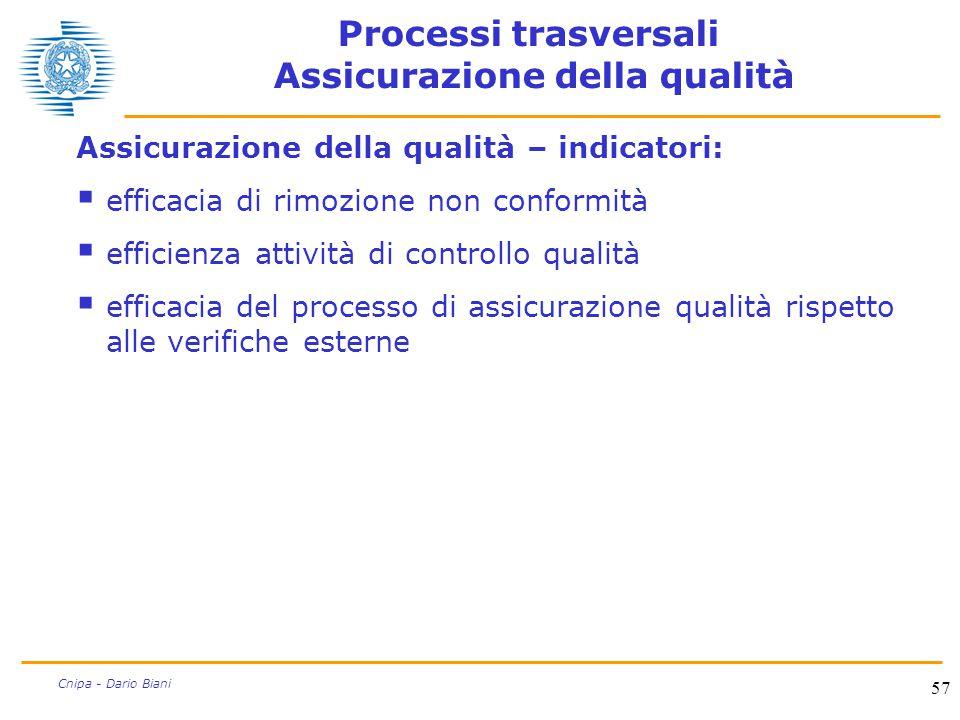 Processi trasversali Assicurazione della qualità