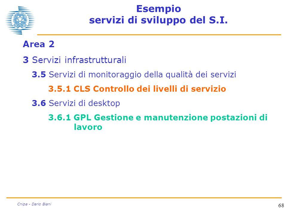 Esempio servizi di sviluppo del S.I.