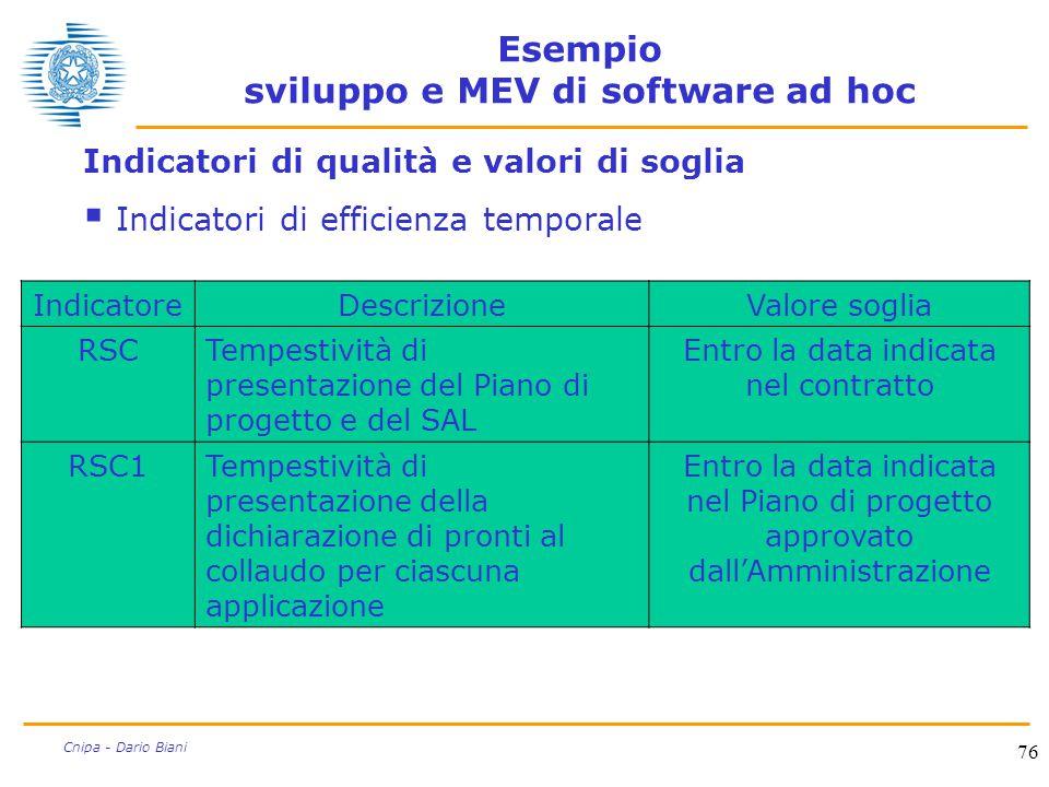 Esempio sviluppo e MEV di software ad hoc