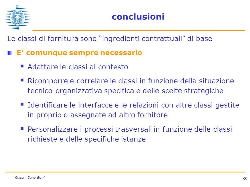 conclusioni Le classi di fornitura sono ingredienti contrattuali di base. E' comunque sempre necessario.