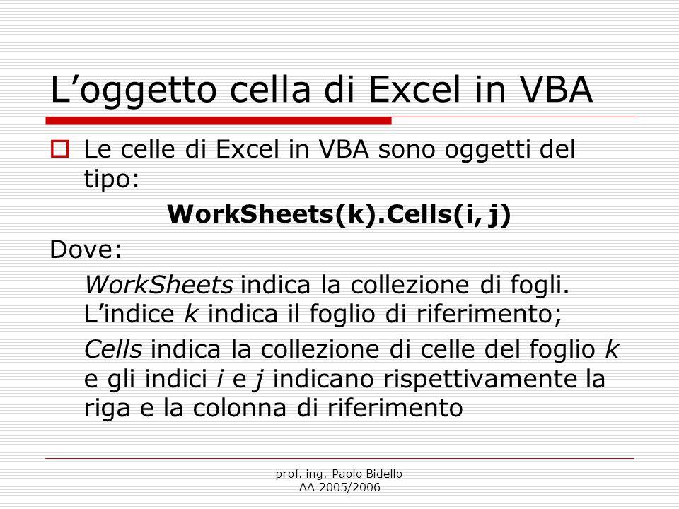 L'oggetto cella di Excel in VBA