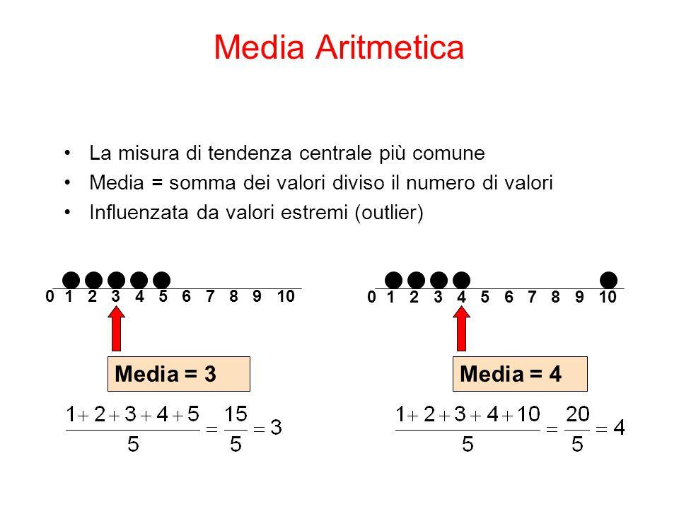 Media Aritmetica Media = 3 Media = 4