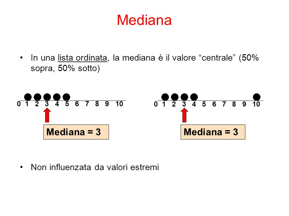 Mediana Mediana = 3 Mediana = 3