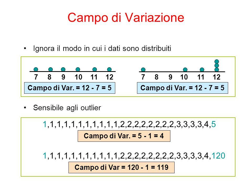Campo di Variazione Ignora il modo in cui i dati sono distribuiti. Sensibile agli outlier. 7 8 9 10 11 12.
