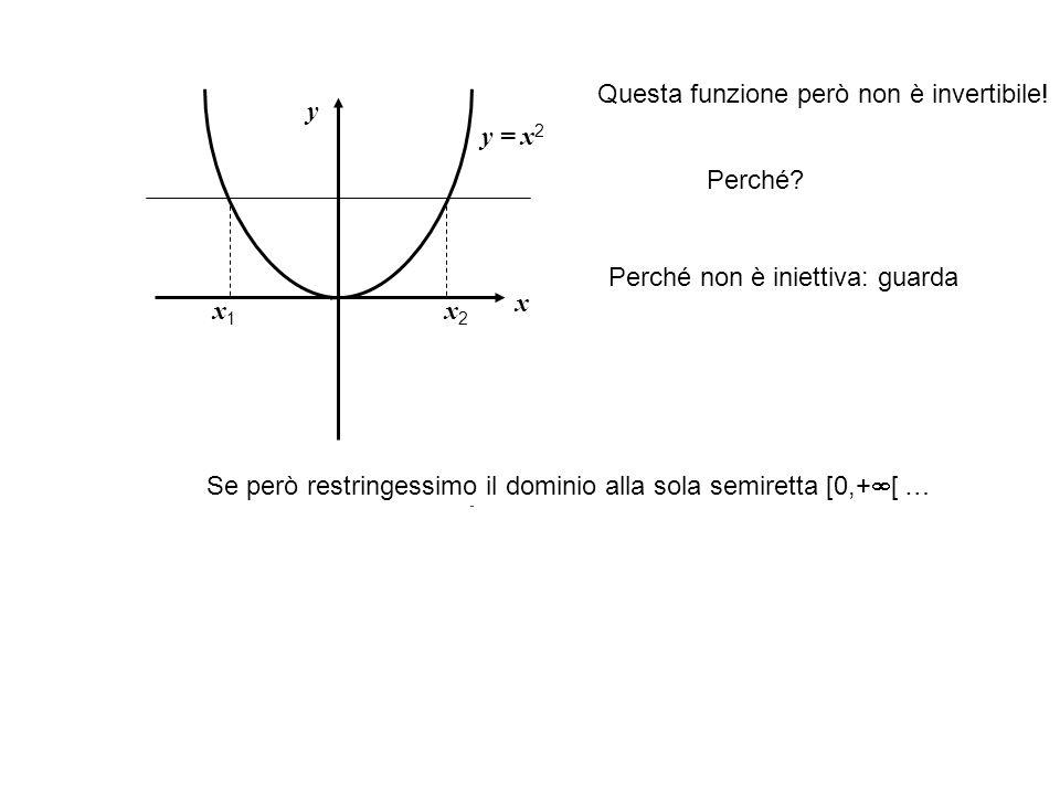 Questa funzione però non è invertibile! y y = x2