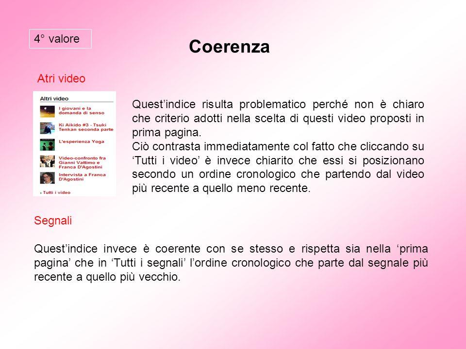 Coerenza 4° valore Atri video