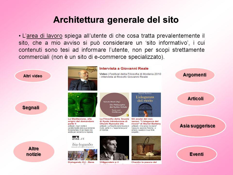 Architettura generale del sito Architettura generale del sito