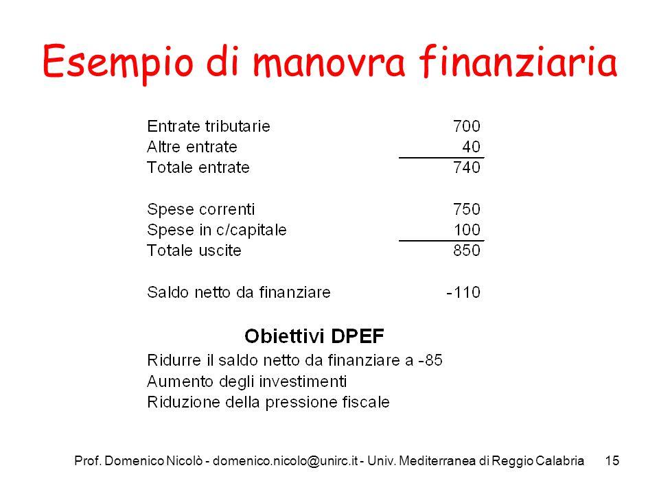 Esempio di manovra finanziaria