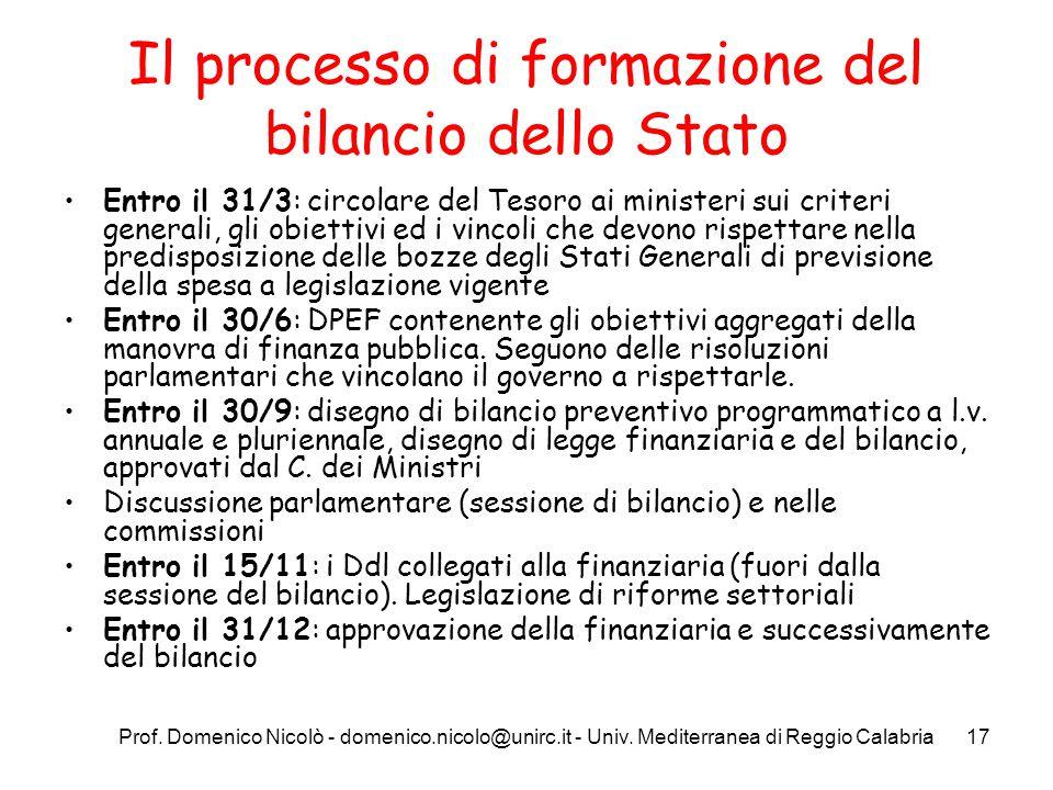 Il processo di formazione del bilancio dello Stato