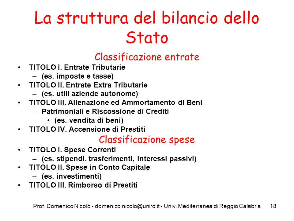 La struttura del bilancio dello Stato