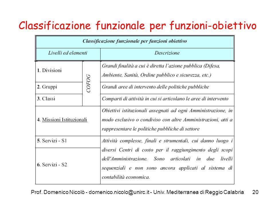 Classificazione funzionale per funzioni-obiettivo
