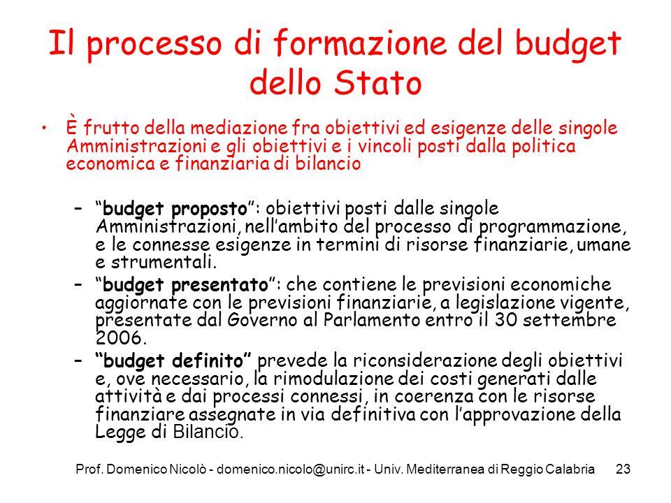 Il processo di formazione del budget dello Stato